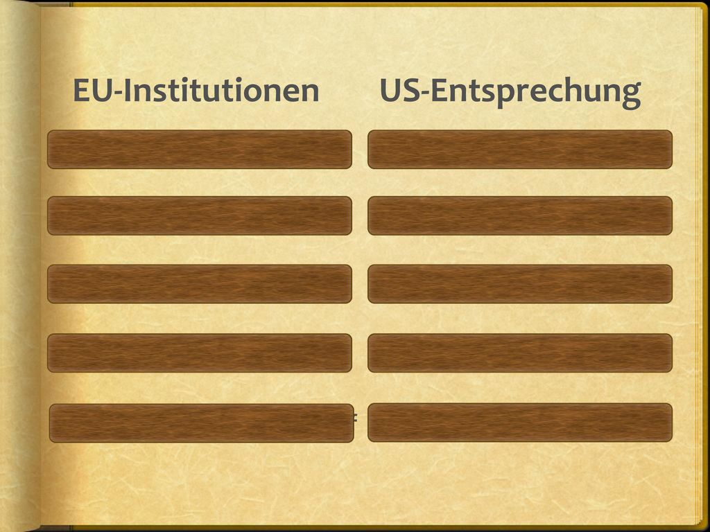EU-Institutionen US-Entsprechung
