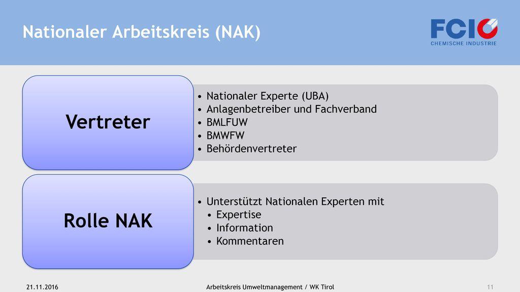 Nationaler Arbeitskreis (NAK)