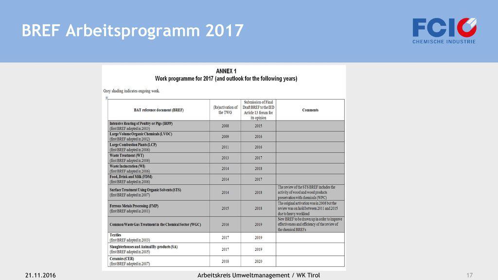 Arbeitskreis Umweltmanagement / WK Tirol