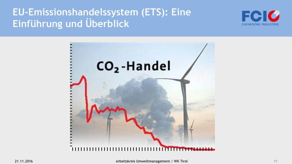 EU-Emissionshandelssystem (ETS): Eine Einführung und Überblick