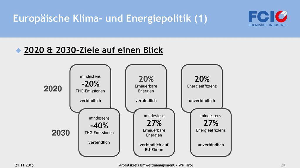 Europäische Klima- und Energiepolitik (1)