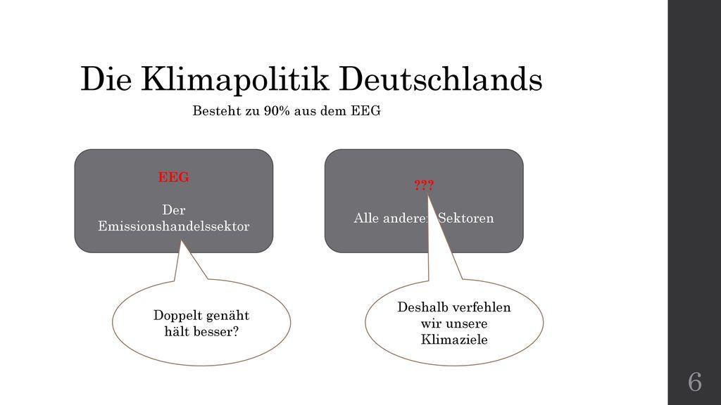 Die Klimapolitik Deutschlands