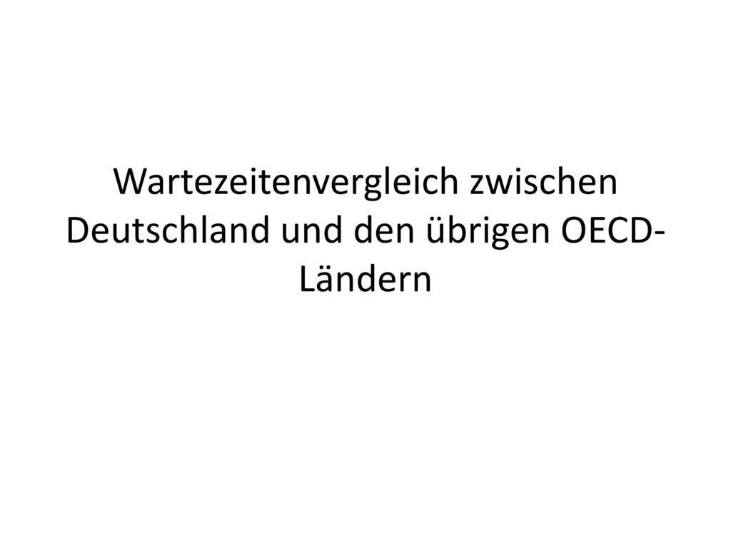 Wartezeitenvergleich zwischen Deutschland und den übrigen OECD-Ländern