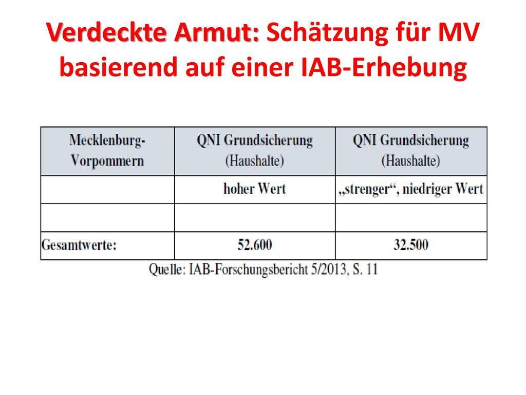 BuT Der tatsächliche ausgezahlte Betrag liegt bei 70 EUR (Schuljahresbeginn) und 30 EUR (zweite Schuljahreshälfte)