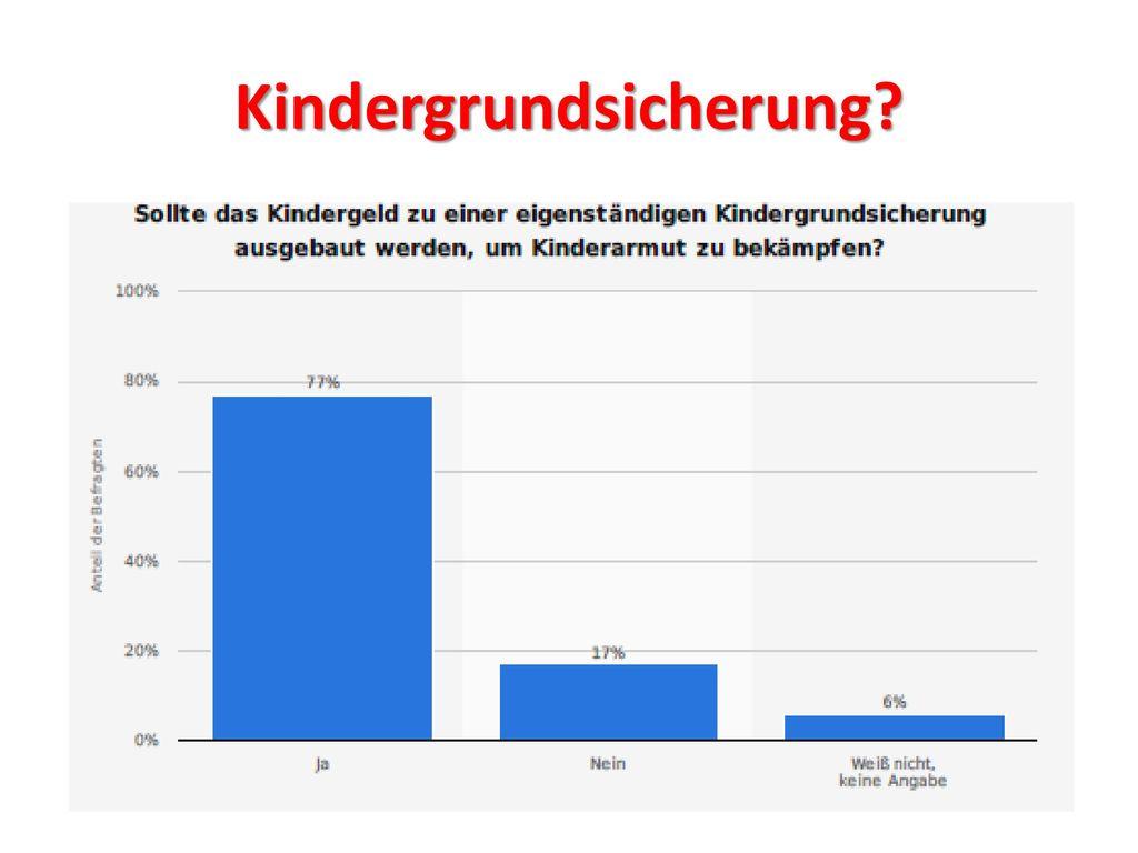 """Auswirkungen von """"Kinderarmut"""