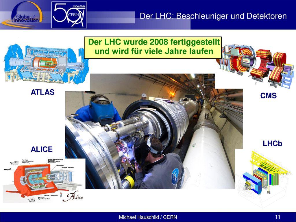 Der LHC wurde 2008 fertiggestellt und wird für viele Jahre laufen