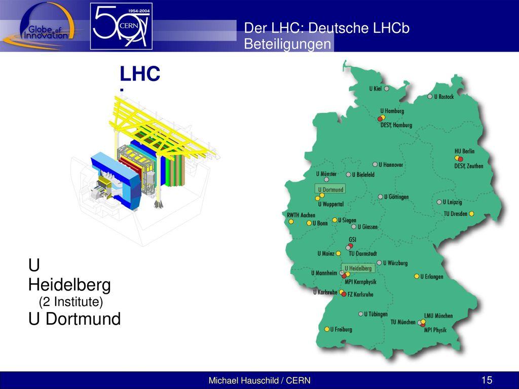 LHCb U Heidelberg U Dortmund Der LHC: Deutsche LHCb Beteiligungen