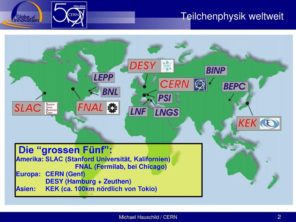 Teilchenphysik weltweit