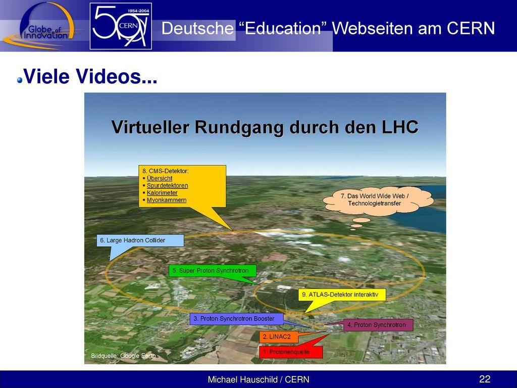 Deutsche Education Webseiten am CERN