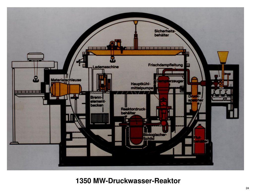 1350 MW-Druckwasser-Reaktor