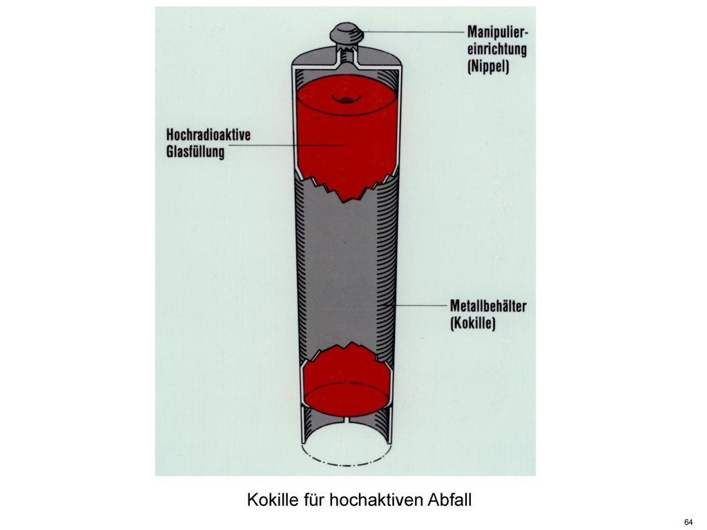 Kokille für hochaktiven Abfall