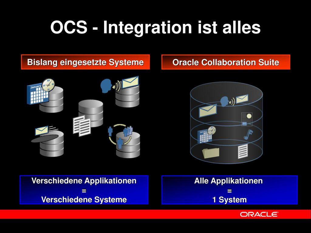 OCS - Integration ist alles