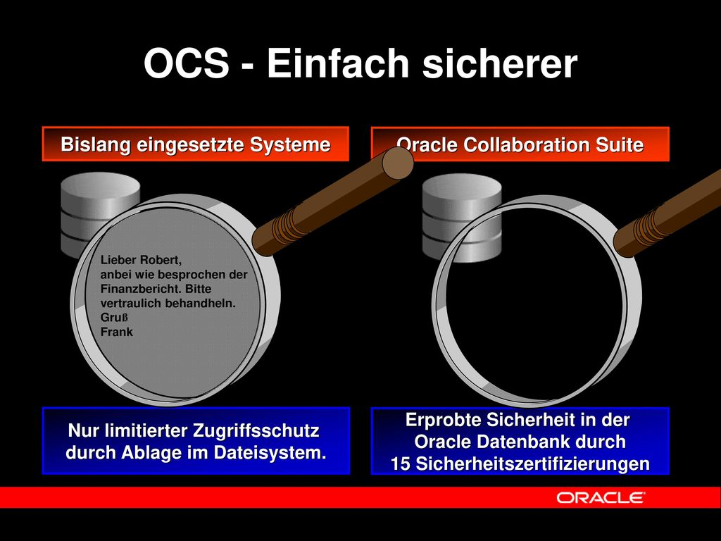 OCS - Einfach sicherer Bislang eingesetzte Systeme