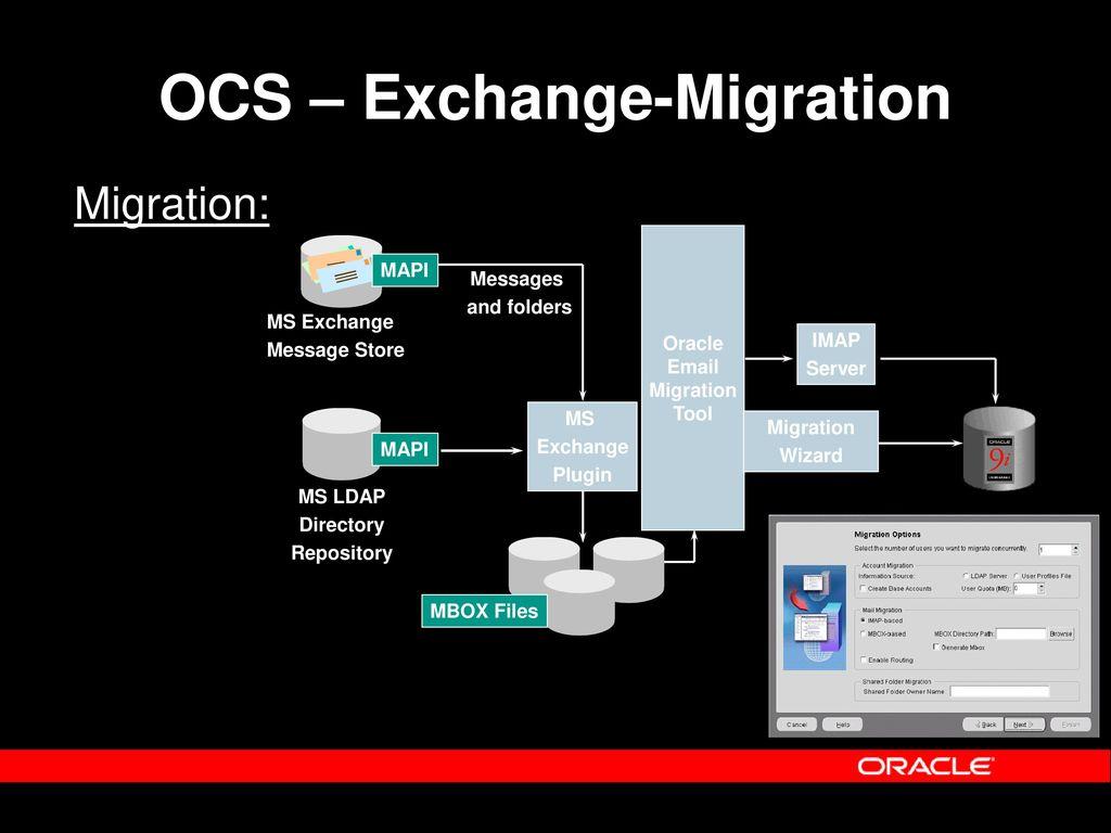 OCS – Exchange-Migration
