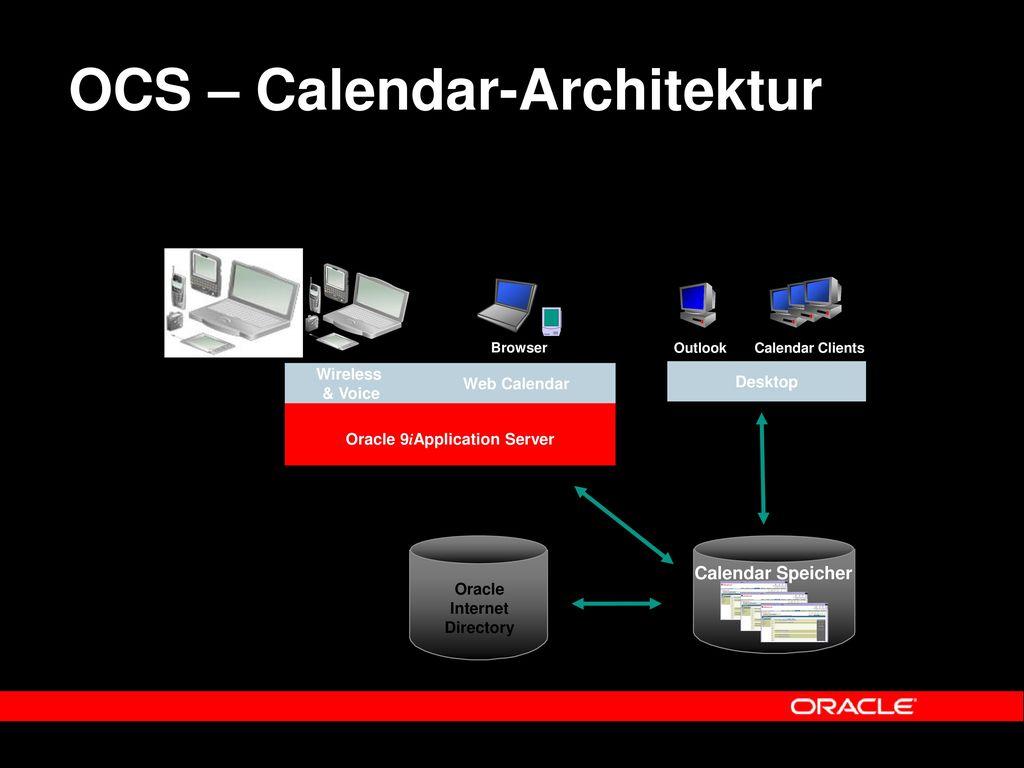 OCS – Calendar-Architektur