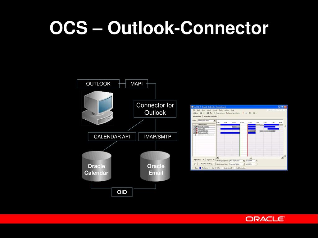 OCS – Outlook-Connector