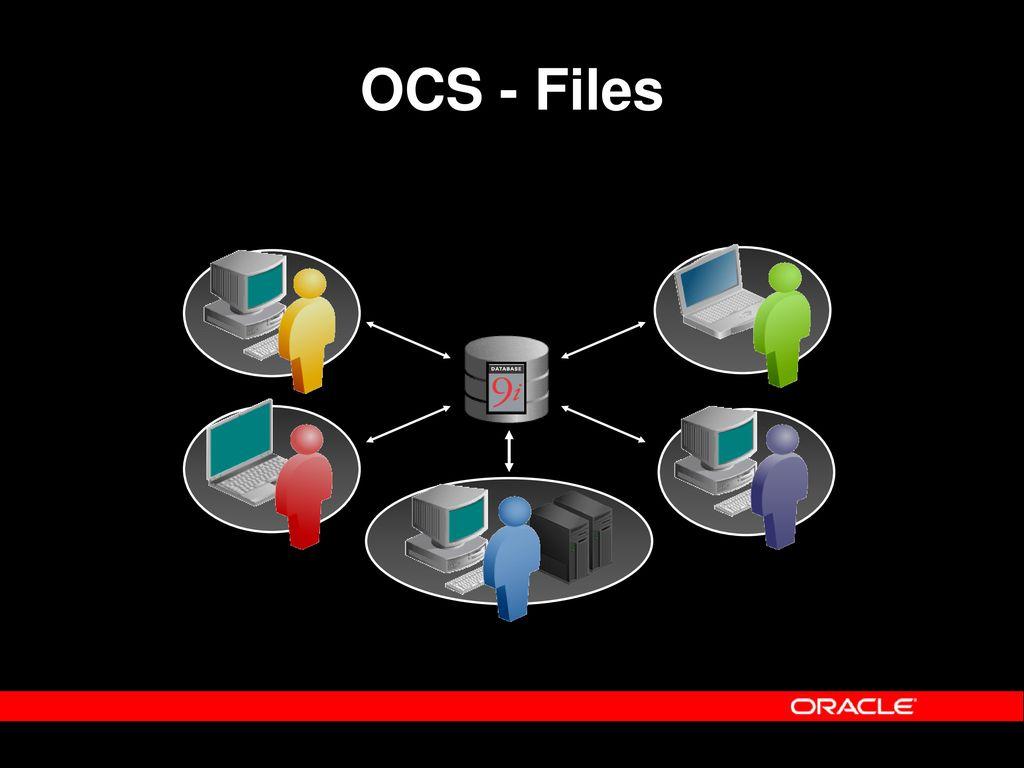 OCS - Files