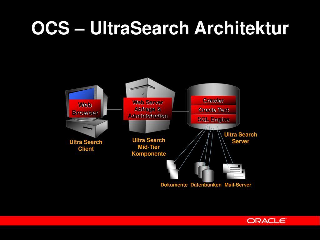 OCS – UltraSearch Architektur