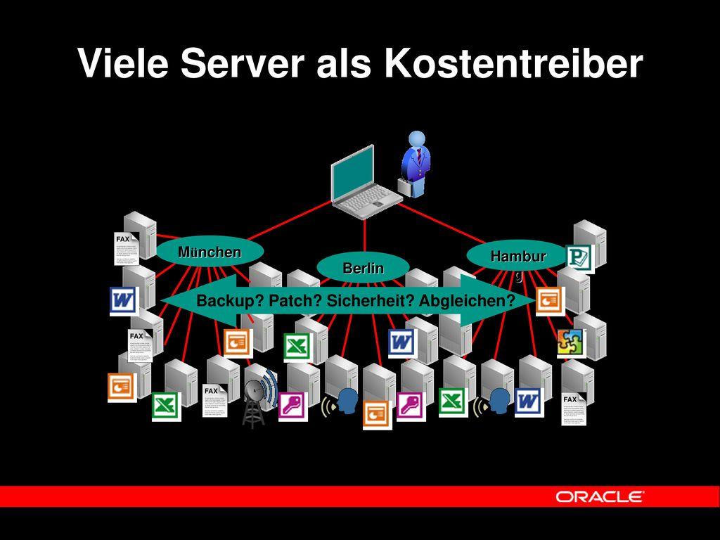 Viele Server als Kostentreiber