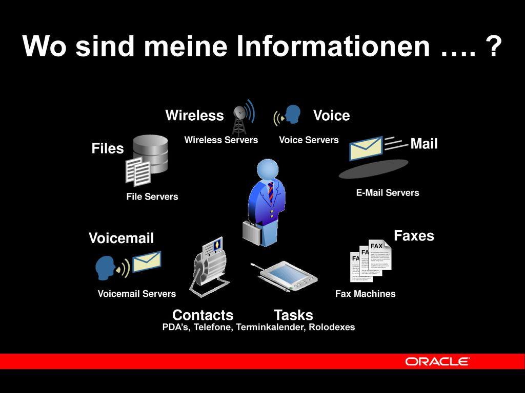 Wo sind meine Informationen ….