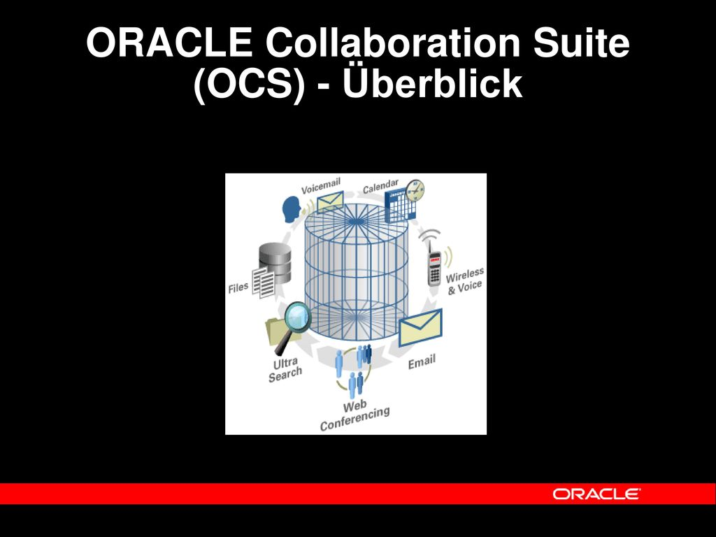 ORACLE Collaboration Suite (OCS) - Überblick