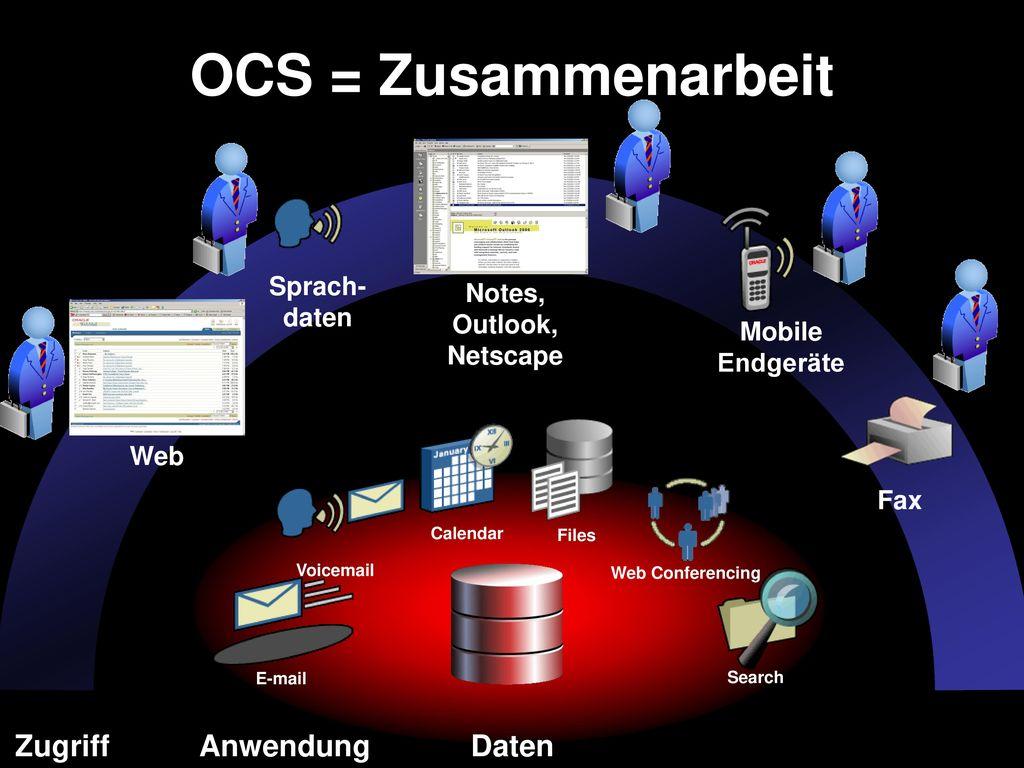 Notes, Outlook, Netscape