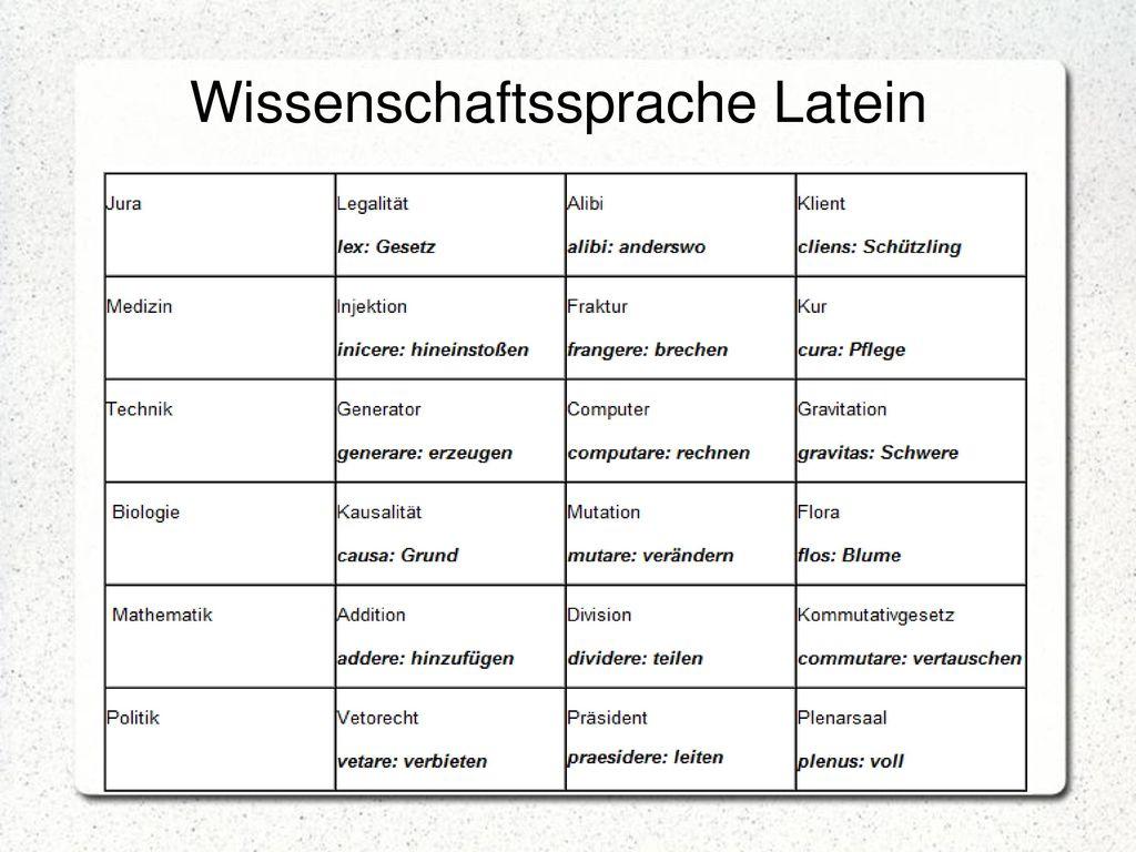 Wissenschaftssprache Latein