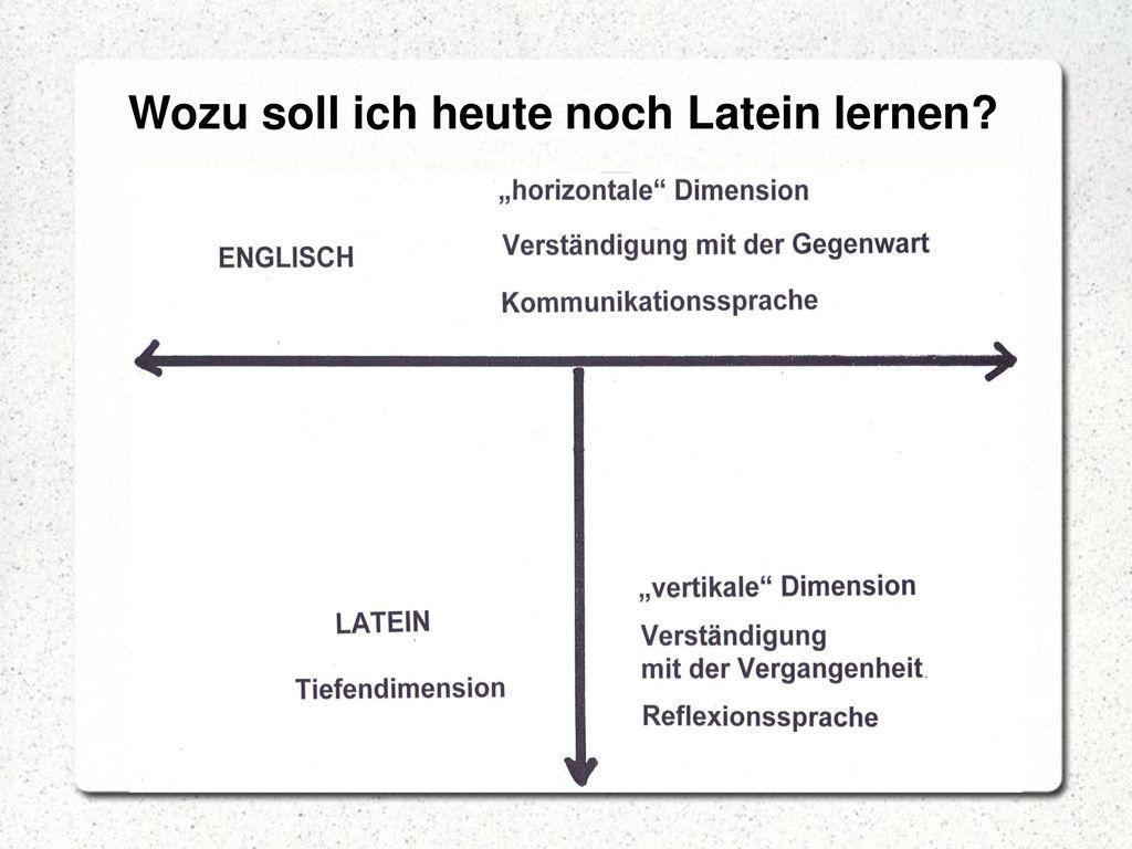 Was war/ist Latein im römischen Reich: Amtssprache