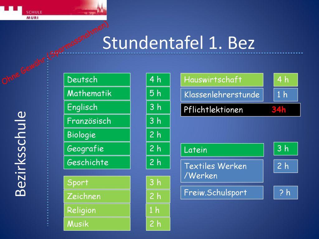Stundentafel 1. Bez Bezirksschule Ohne Gewähr (Sparmassnahmen) Deutsch