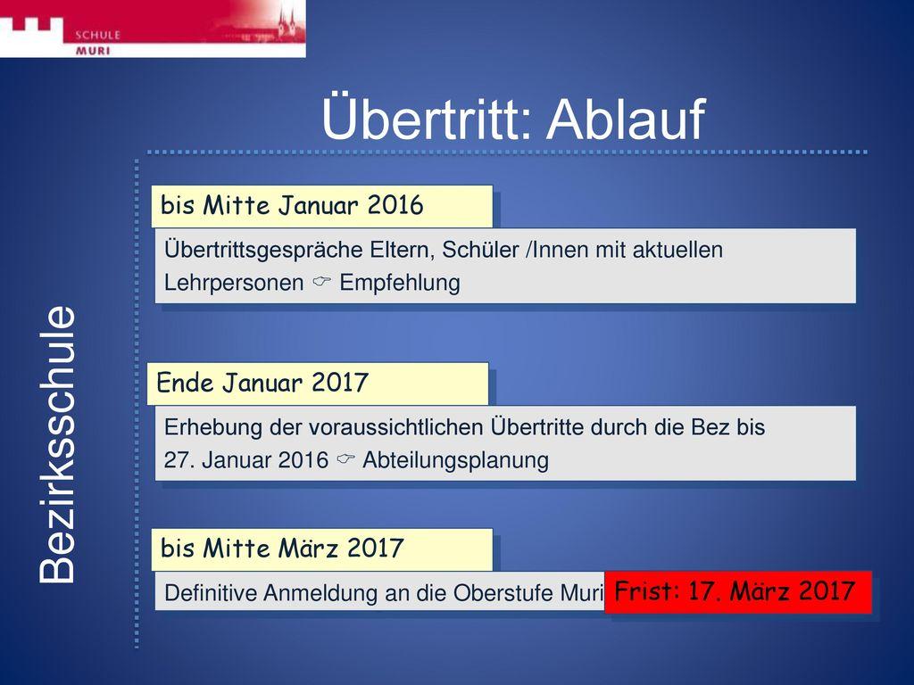 Übertritt: Ablauf Bezirksschule bis Mitte Januar 2016 Ende Januar 2017