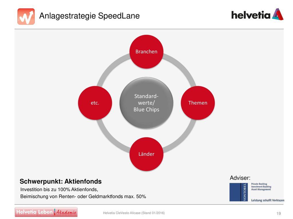 Anlagestrategie SpeedLane