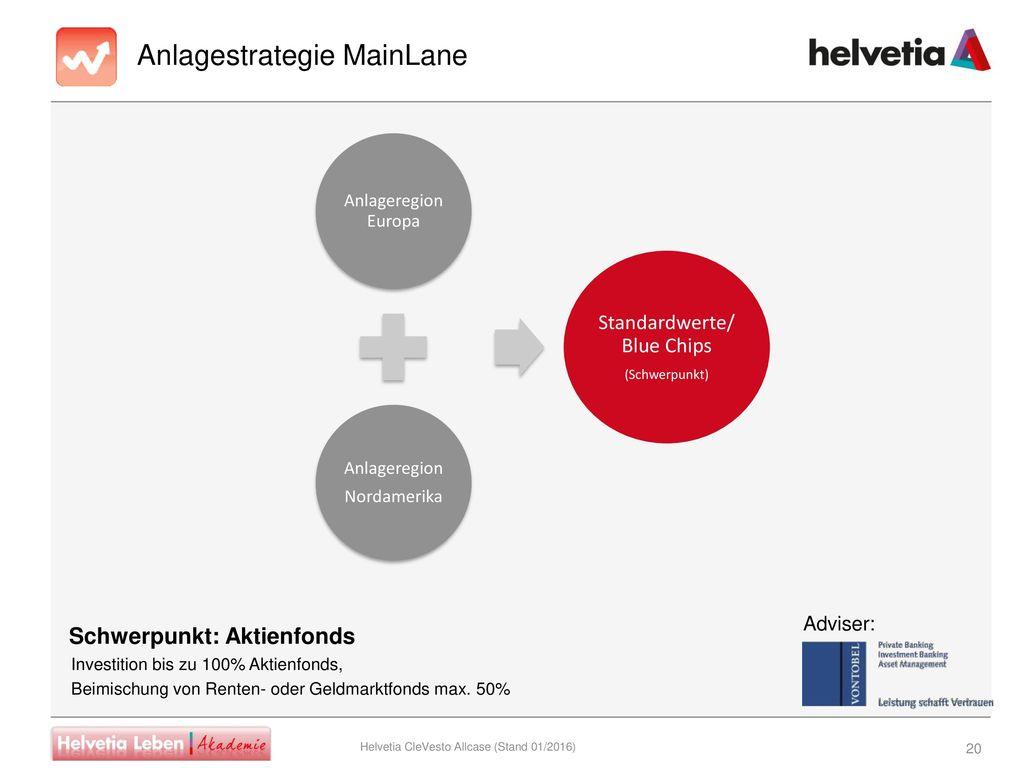 Anlagestrategie MainLane
