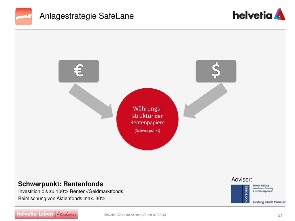 Anlagestrategie SafeLane