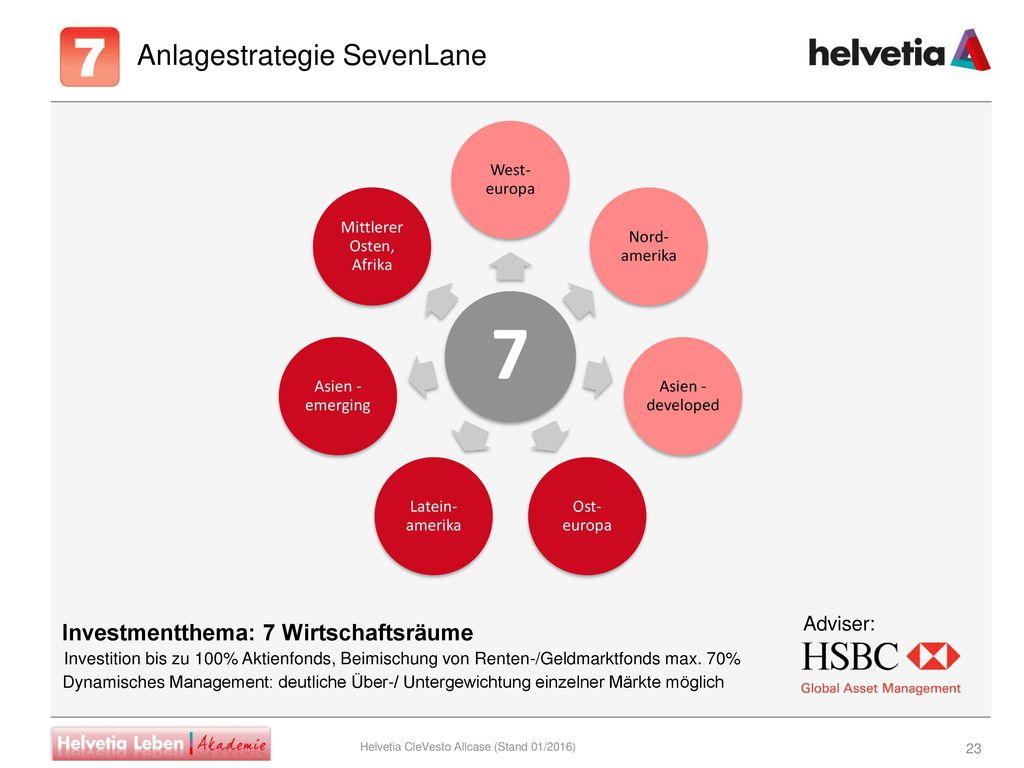 Anlagestrategie SevenLane