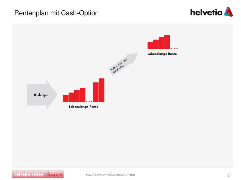 Rentenplan mit Cash-Option