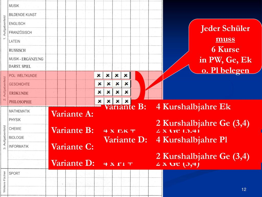 Variante C: 4 Kurshalbjahre PW 2 Kurshalbjahre Ge (3,4)