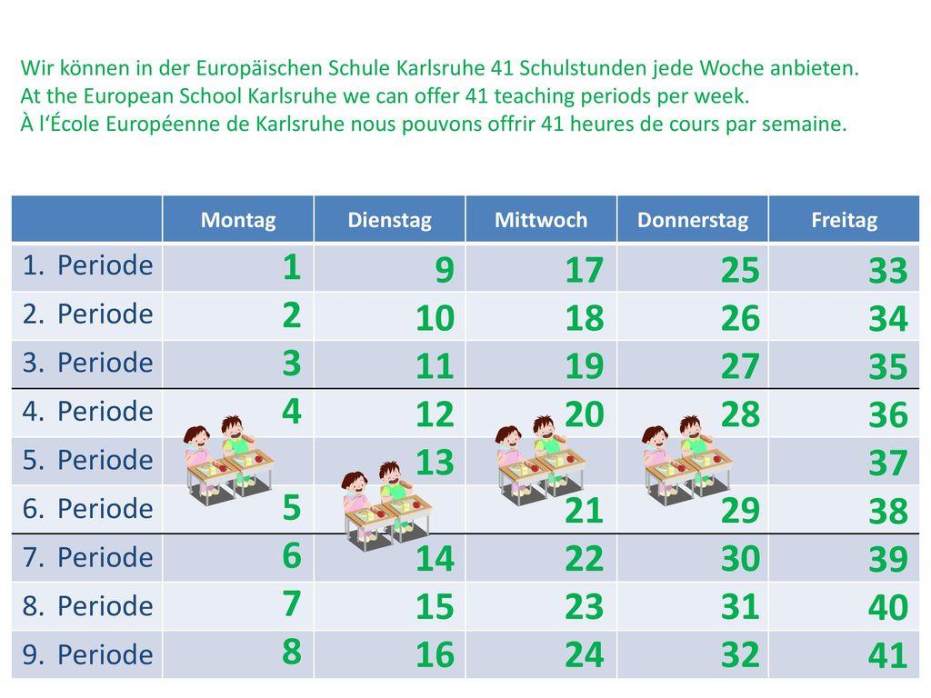 Wir können in der Europäischen Schule Karlsruhe 41 Schulstunden jede Woche anbieten.
