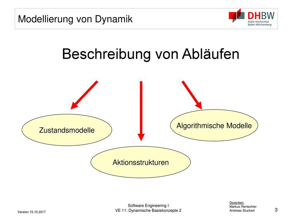 Modellierung von Dynamik