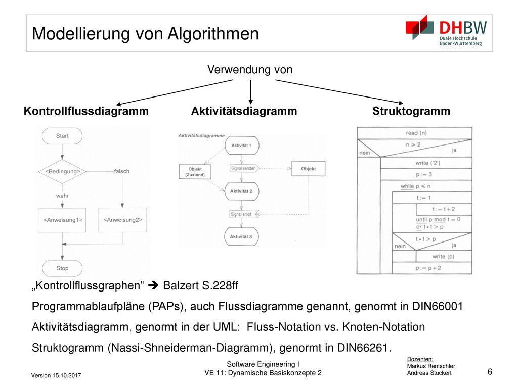 Modellierung von Algorithmen