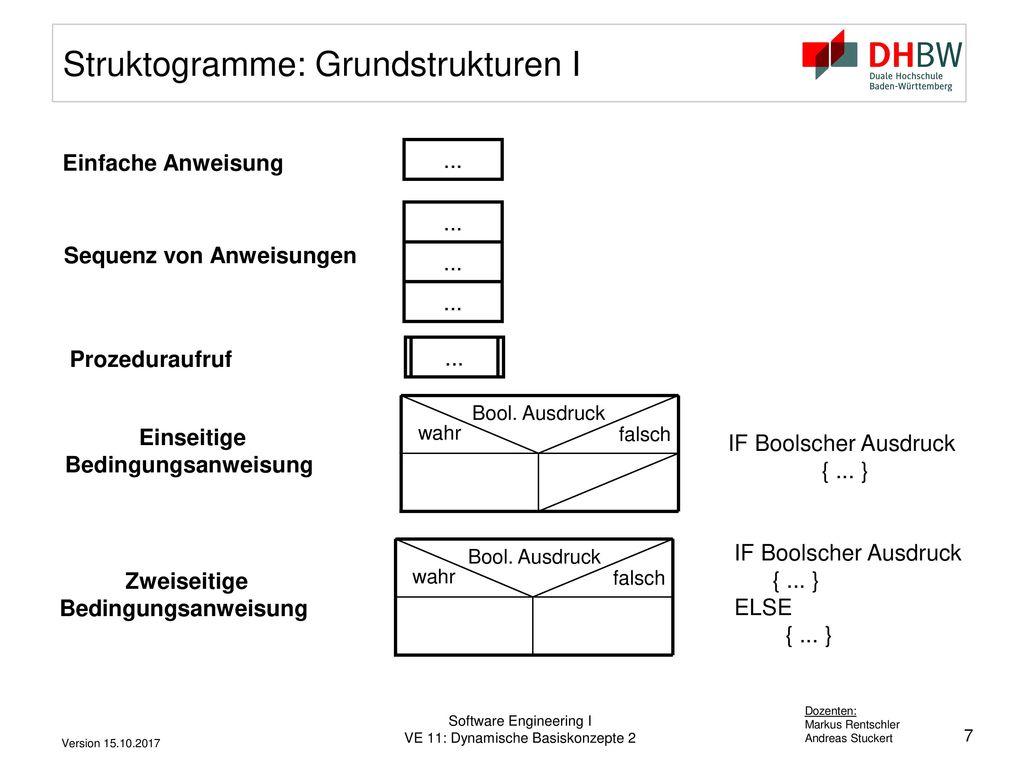 Struktogramme: Grundstrukturen I