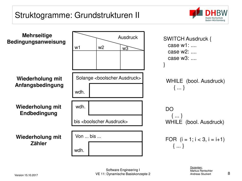 Struktogramme: Grundstrukturen II