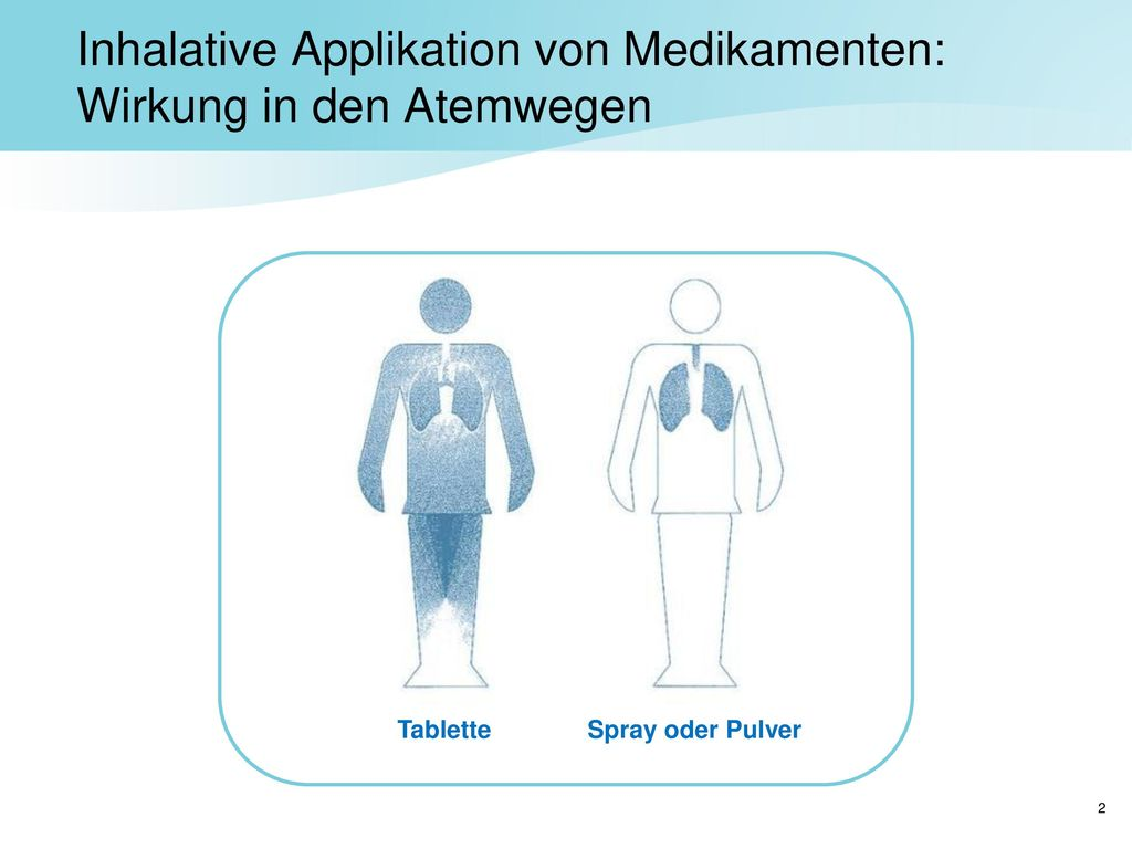 Inhalative Applikation von Medikamenten: Wirkung in den Atemwegen