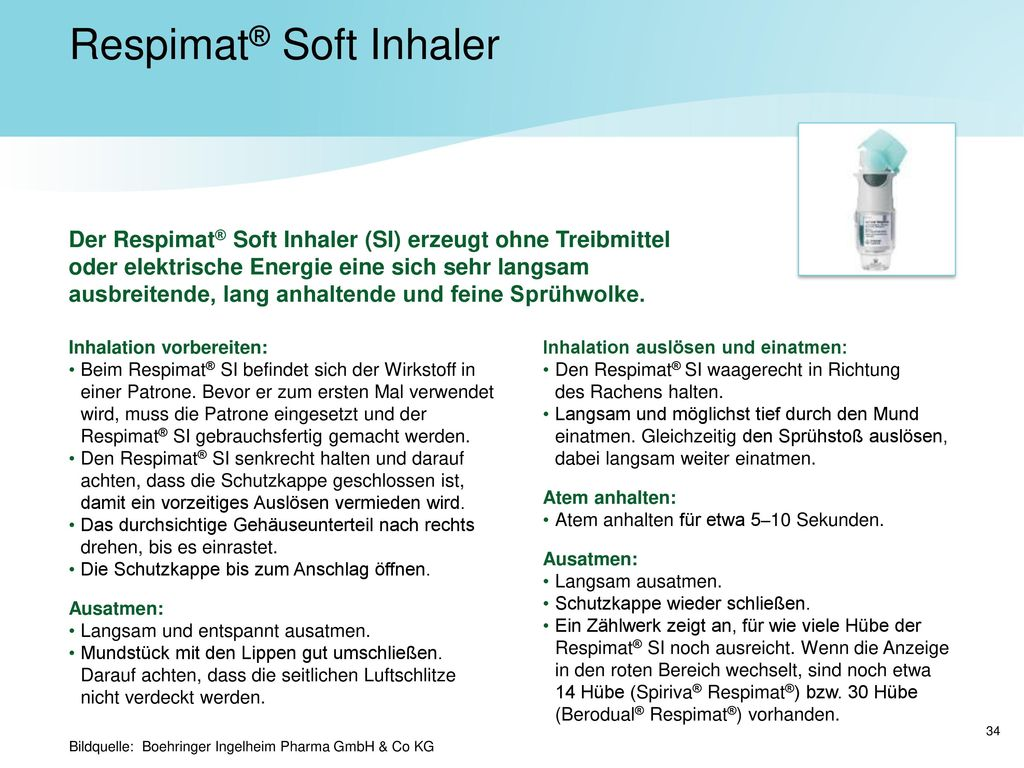 Respimat® Soft Inhaler