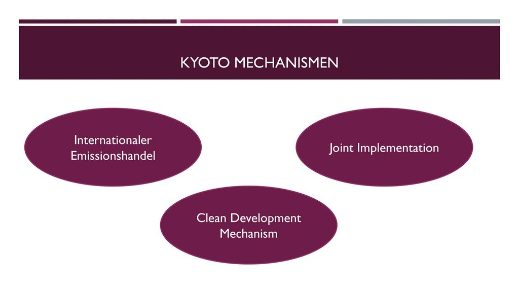 Clean Development Mechanism