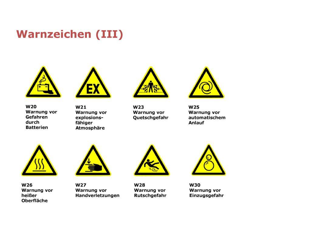 Warnzeichen (III) W20 Warnung vor Gefahren durch Batterien