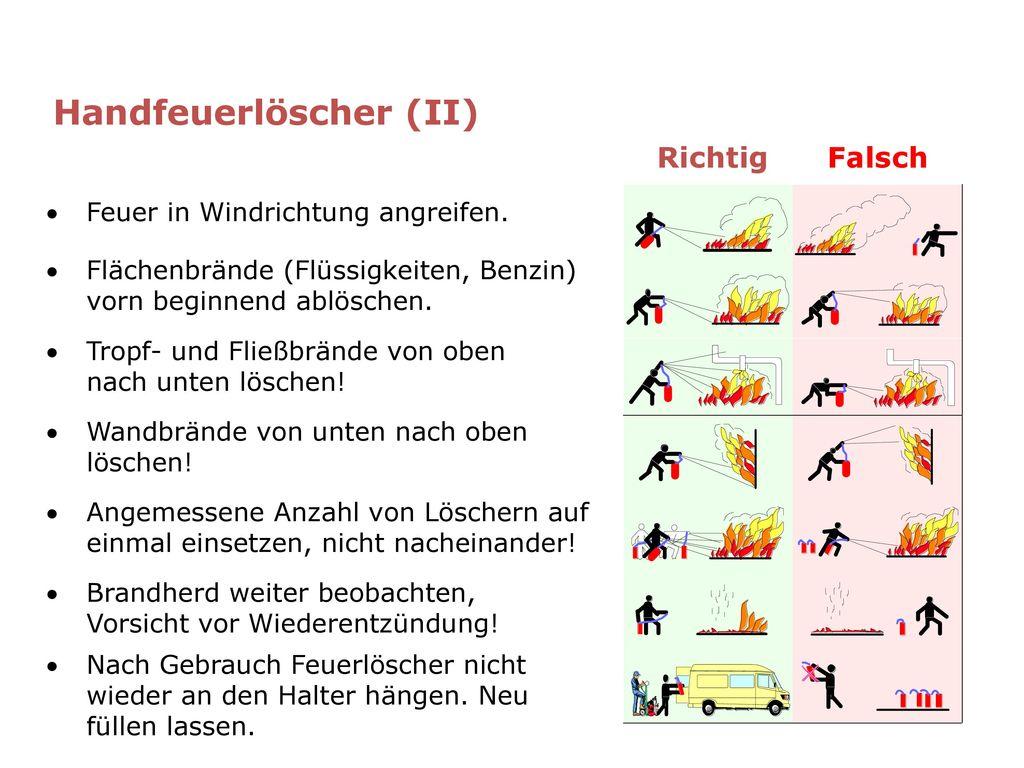Handfeuerlöscher (II)