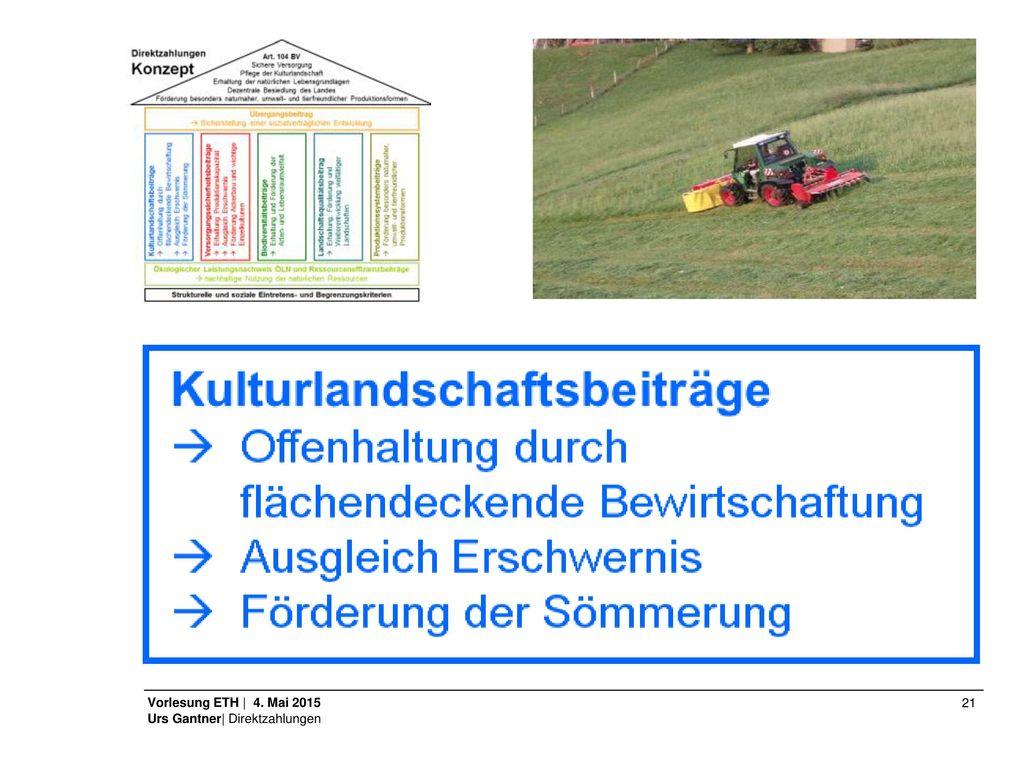 Anforderungen: ÖLN. Landwirtschaftliche Bewirtschaftung damit die Flächen nicht einwachsen. Art. 42.