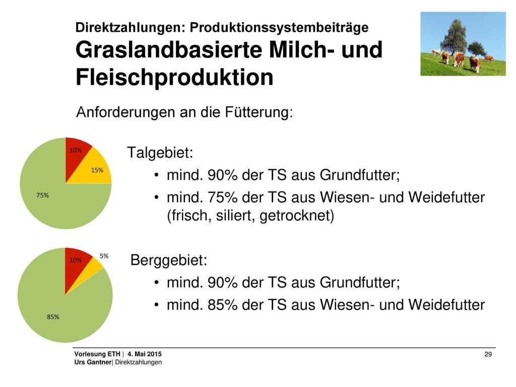 Anforderungen an die Fütterung: Talgebiet: