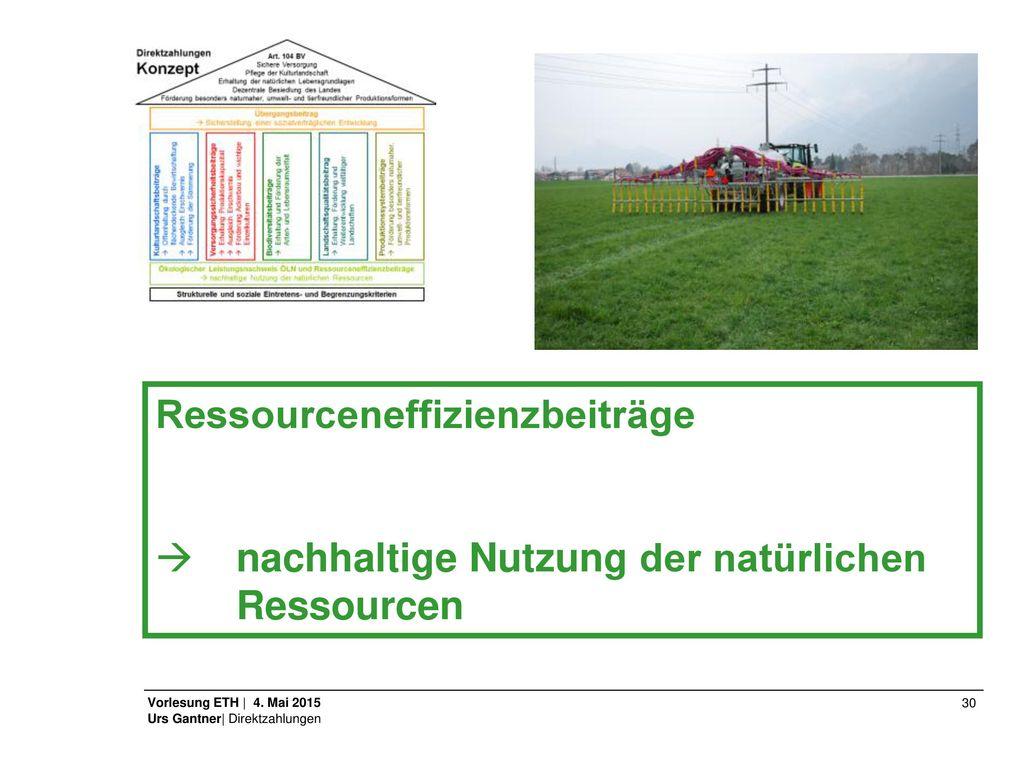 Ressourceneffizienzbeiträge