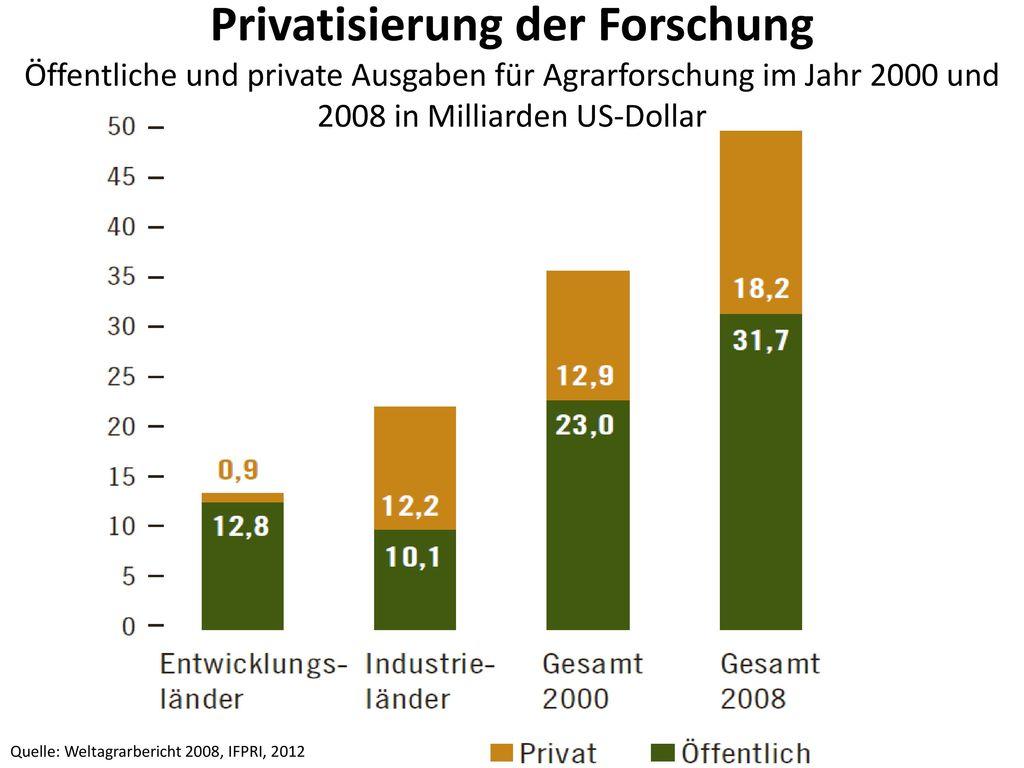 Privatisierung der Forschung